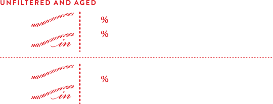 Unfiltered and aged: 51% 10 months in Kentucky Bourbon Barrels, 8% 10 months in charred American Oak Barrels, 41% 13 months in second-uuse Kentucky Bourbon Barrels